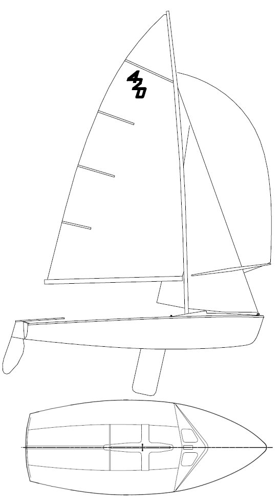 420 (International) drawing on sailboatdata.com