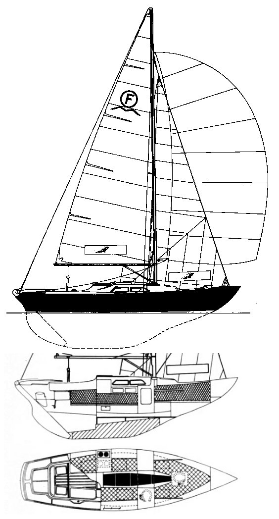 INTERNATIONAL FOLKBOAT drawing