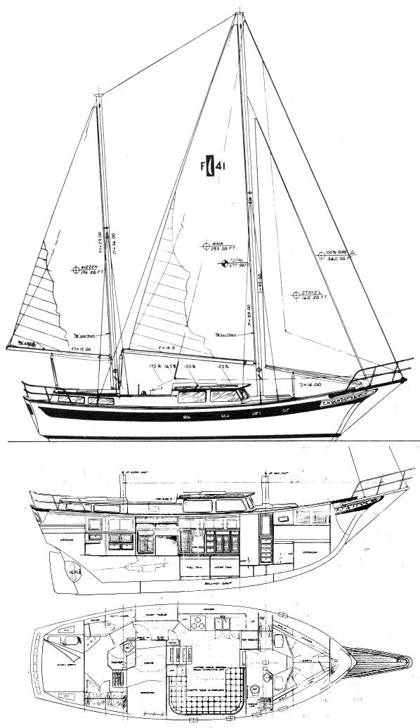 ISLANDER FREEPORT 41 drawing