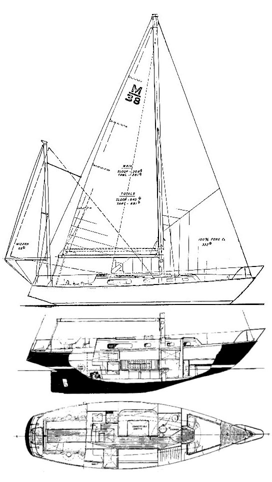 Morgan 38 drawing on sailboatdata.com