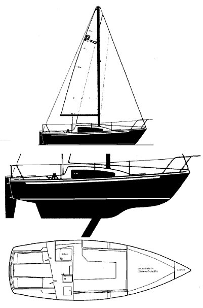 S-2 7.0 drawing on sailboatdata.com