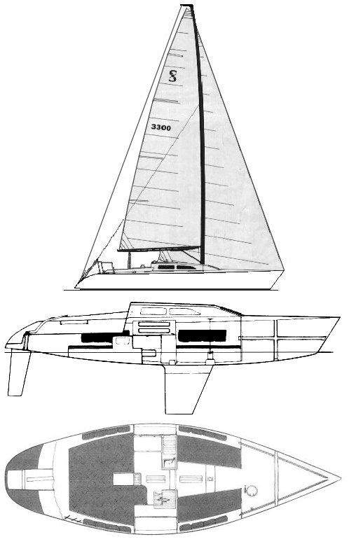SOVEREL 33 (1983)  drawing