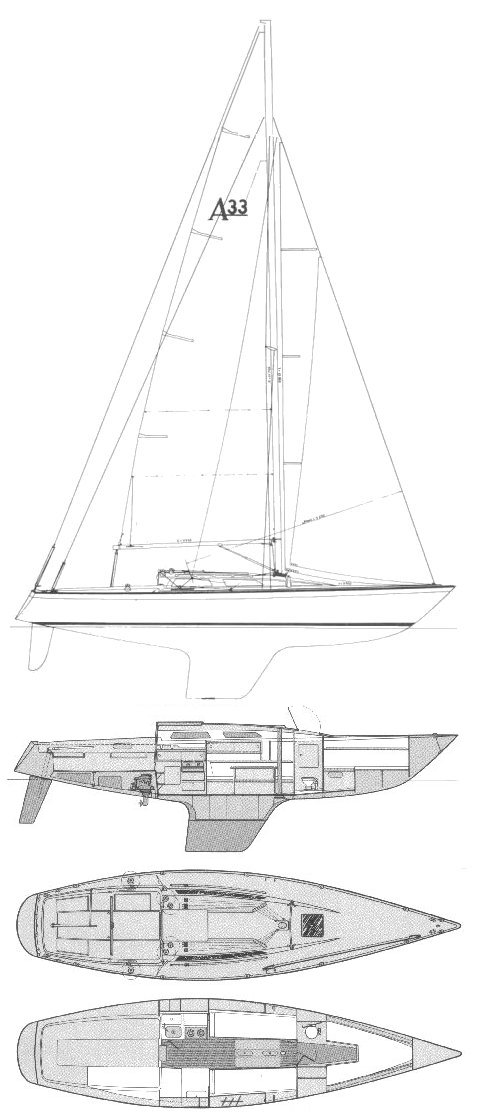 Abbott 33 drawing on sailboatdata.com