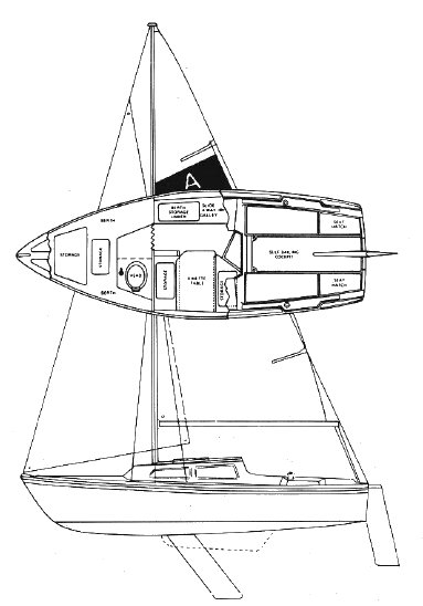 Alacrity 670 drawing on sailboatdata.com