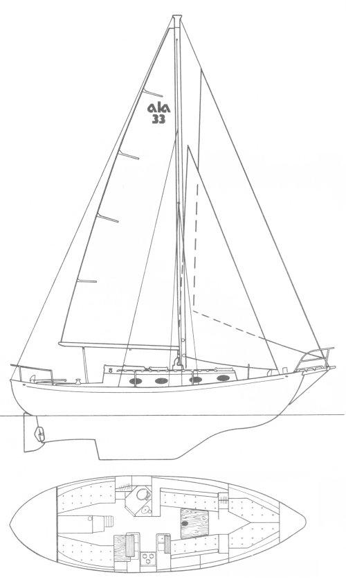 ALAJUELA 33 drawing