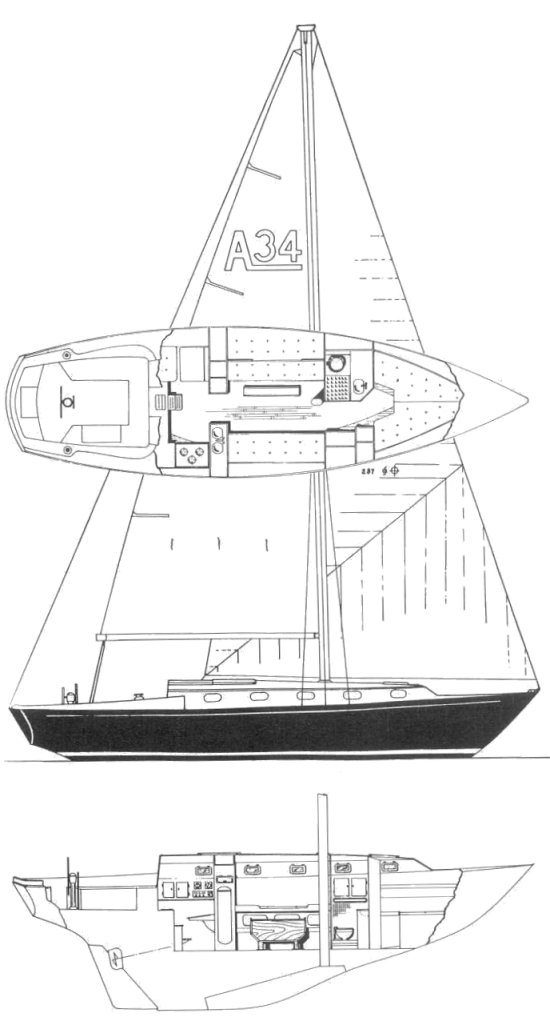 Alberg 34 drawing on sailboatdata.com