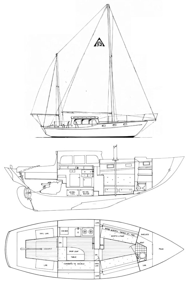 ALDEN 32 MOTOR SAILER drawing