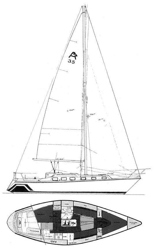 ALLMAND 35 drawing