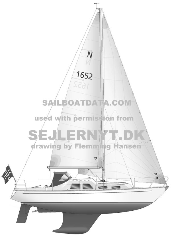 Alo 28 drawing on sailboatdata.com