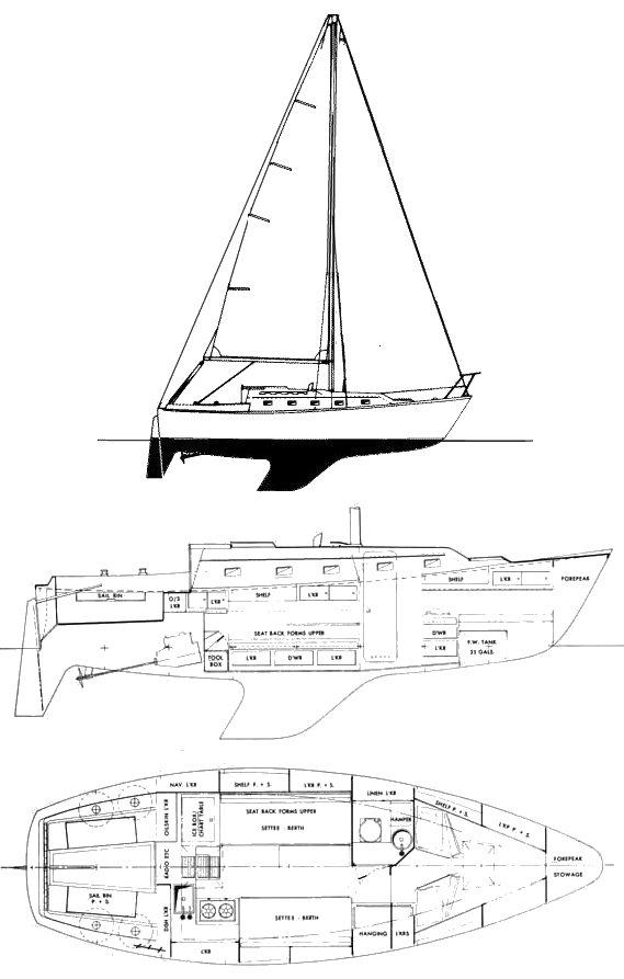 ALOHA 8.5 drawing