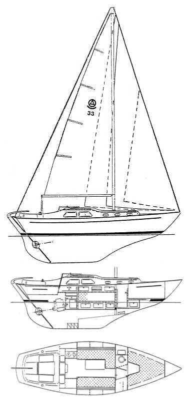 AMIGO 33 drawing