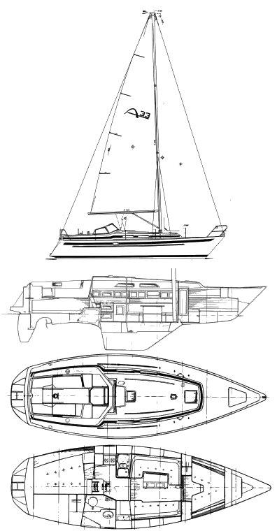APHRODITE 33 drawing