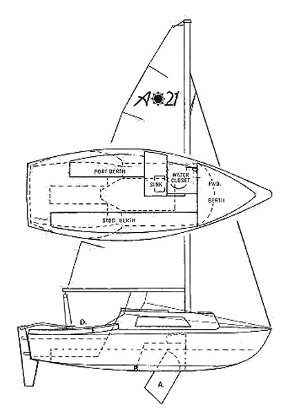 Aquarius 21 drawing on sailboatdata.com