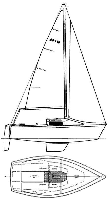 BALBOA 16 drawing