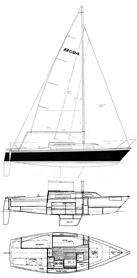 BALBOA 24 drawing