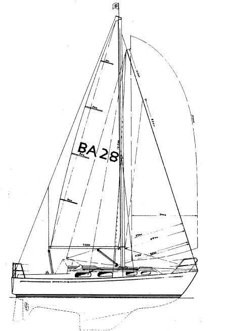 Bandholm 28 drawing on sailboatdata.com