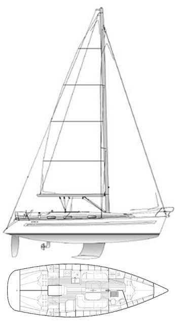 BAVARIA CRUISER 38 sailboat specifications and details on