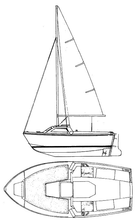Benequet (Jeanneau) drawing on sailboatdata.com