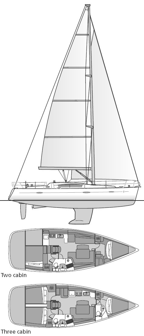 Beneteau 40 drawing on sailboatdata.com