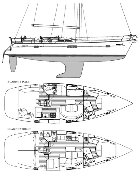 BENETEAU 423 drawing