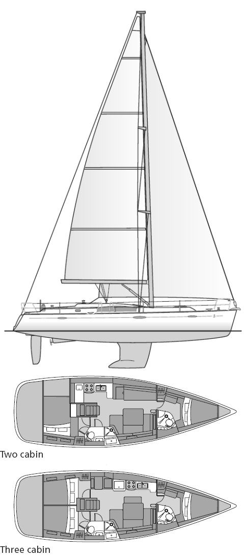 Beneteau 43 drawing on sailboatdata.com