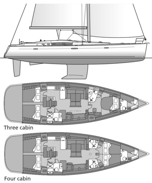 Beneteau 54 drawing on sailboatdata.com