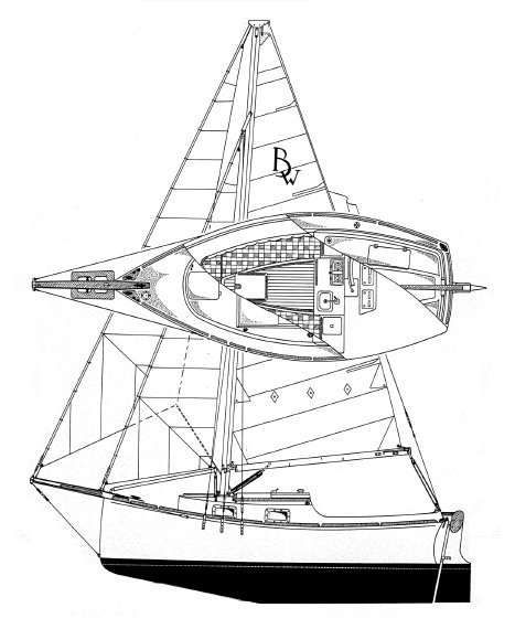 Blackwatch 19 drawing on sailboatdata.com