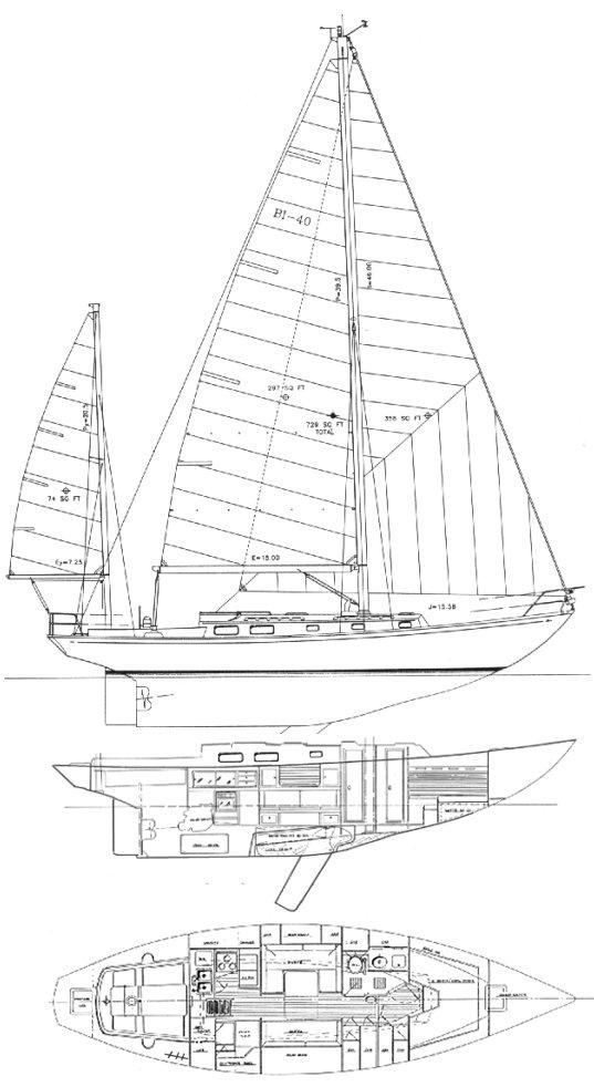 Block Island 40-3 drawing on sailboatdata.com