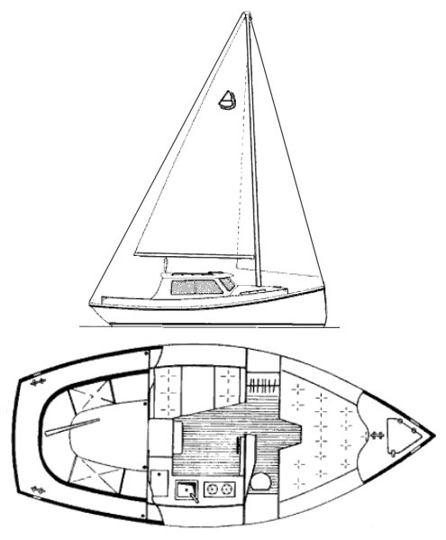 BLUEJACKET 23 MS sailboat specifications and details on ...