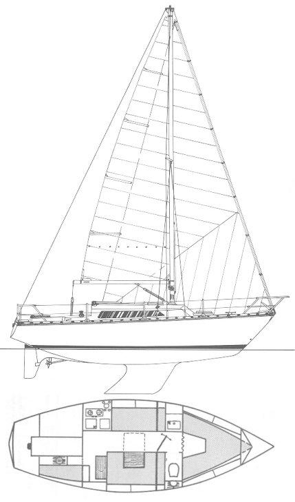 BRIN DE FOLIE (JEANNEAU) drawing