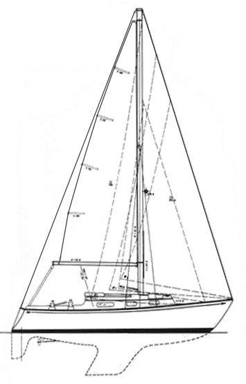Bristol 28 (1/2 ton) drawing on sailboatdata.com