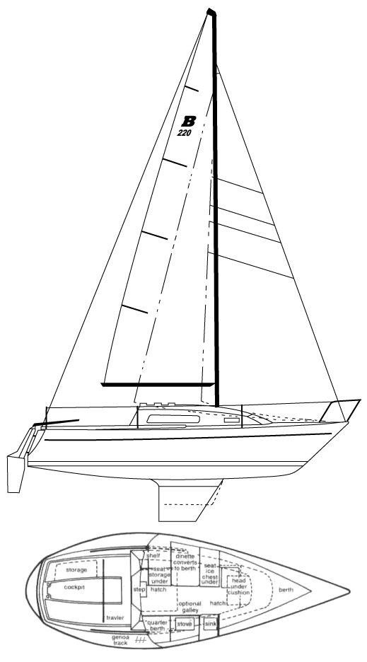 BUCCANEER 220 drawing