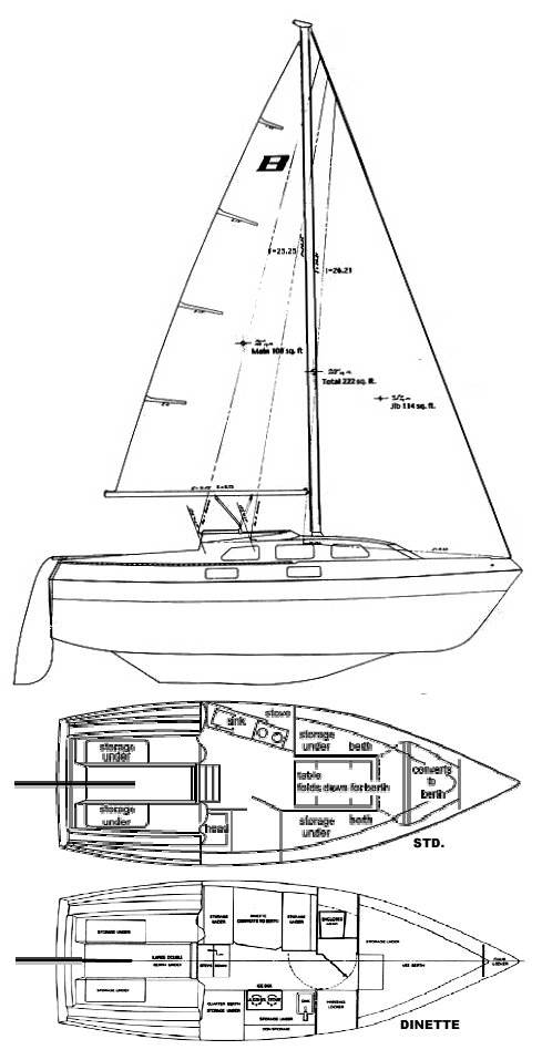 Buccaneer 240 drawing on sailboatdata.com