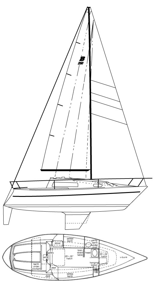Buccaneer 250 drawing on sailboatdata.com