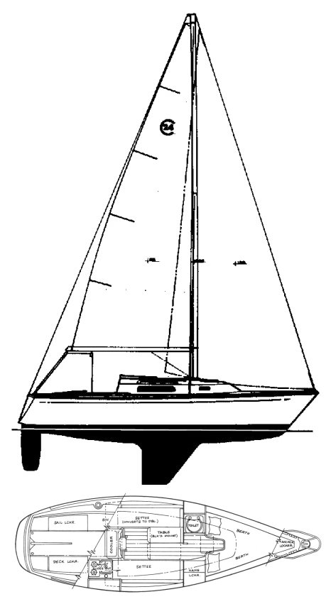 Cal 24 (1983 Hunt) drawing on sailboatdata.com