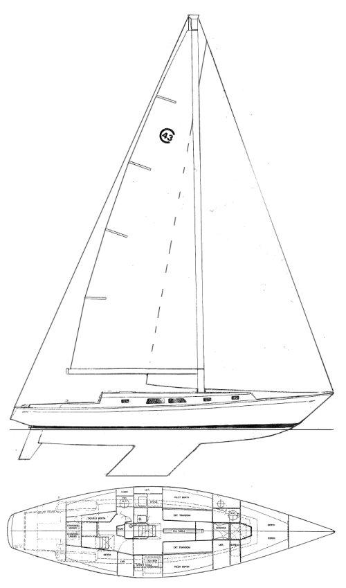 CAL 43 drawing