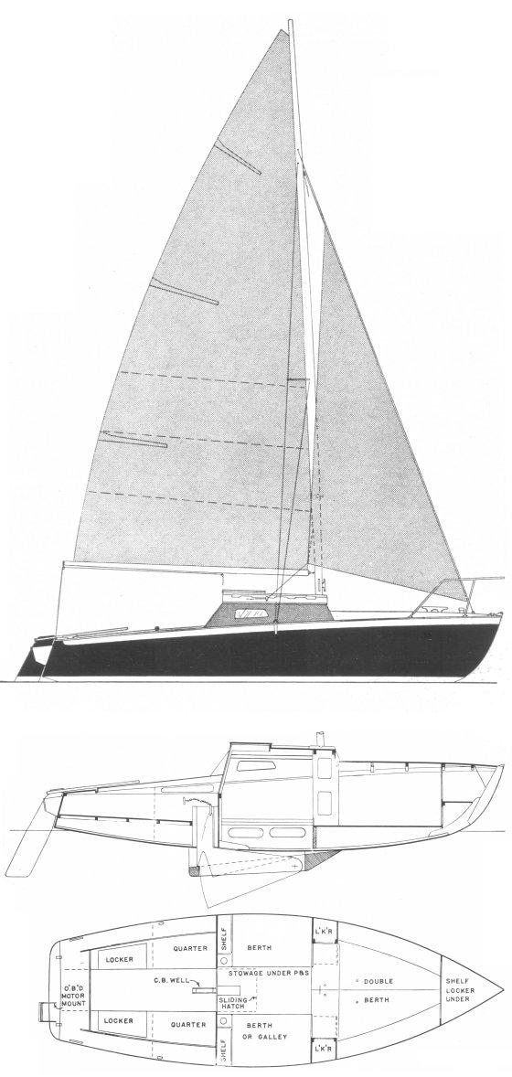 CAP CORSE drawing