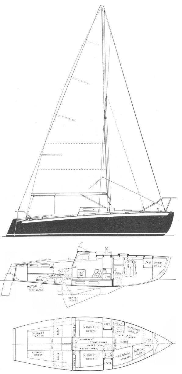 CAP HORN drawing