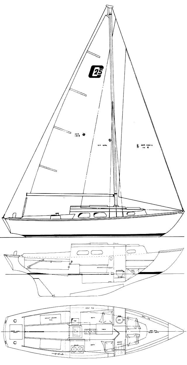 Cape Dory 25 drawing on sailboatdata.com