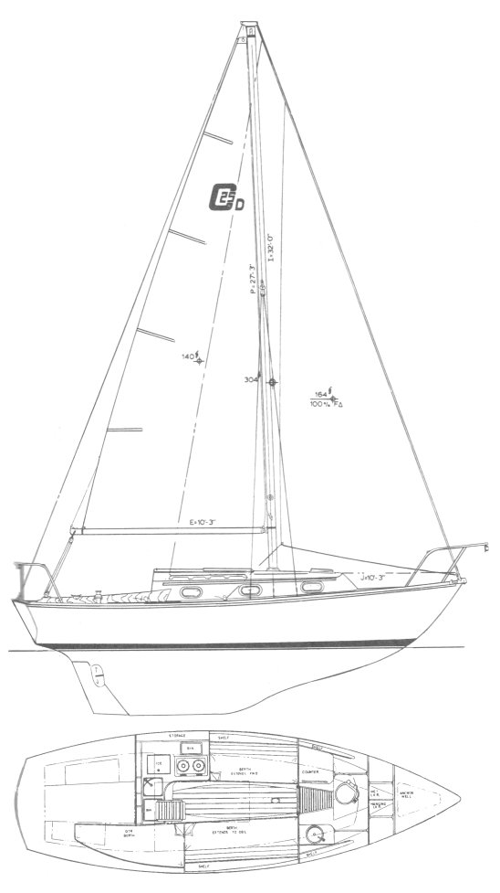 Cape Dory 25D drawing on sailboatdata.com