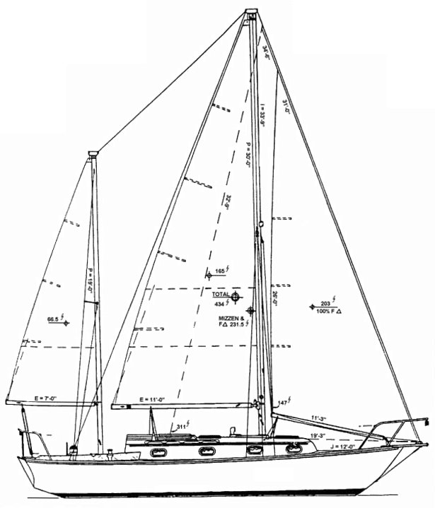 Cape Dory 30 Ketch drawing on sailboatdata.com