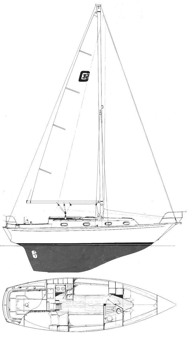 Cape Dory 32 drawing on sailboatdata.com