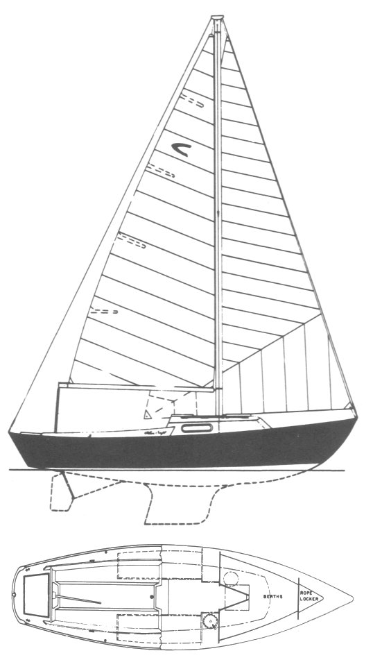 CAPITAN 26 (CHRIS-CRAFT) sailboat specifications and