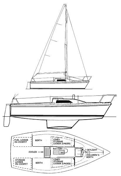 CAPRI 18 (CATALINA) drawing
