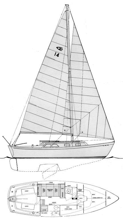 CAPRI 30 (CHRIS-CRAFT) drawing