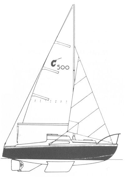 Caprice 19 MkIII drawing on sailboatdata.com