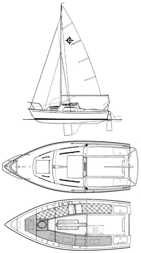 Boat Wiring Diagram Marine