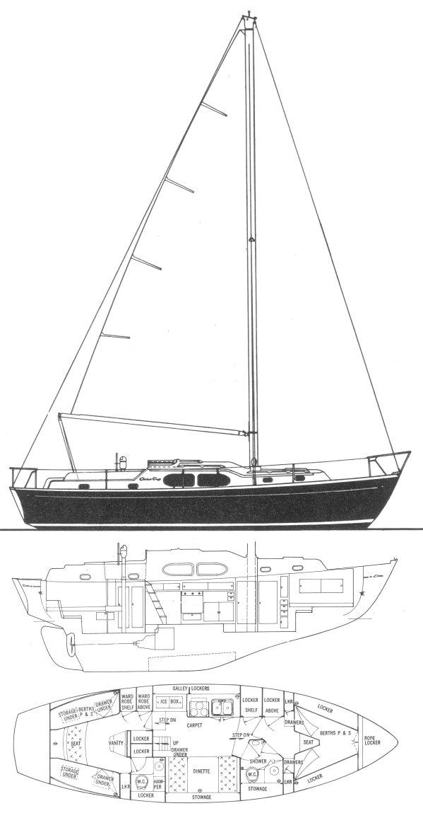 CARIBBEAN 35 (CHRIS-CRAFT) drawing