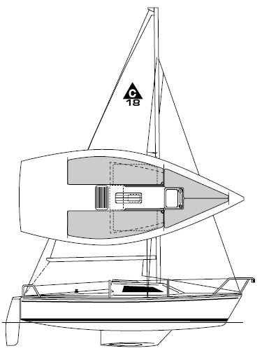 Catalina 18 drawing on sailboatdata.com