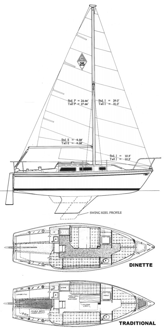 CATALINA 25 drawing